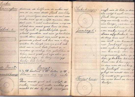 De geschiedenis van familiebedrijf Aroma in een notendop: